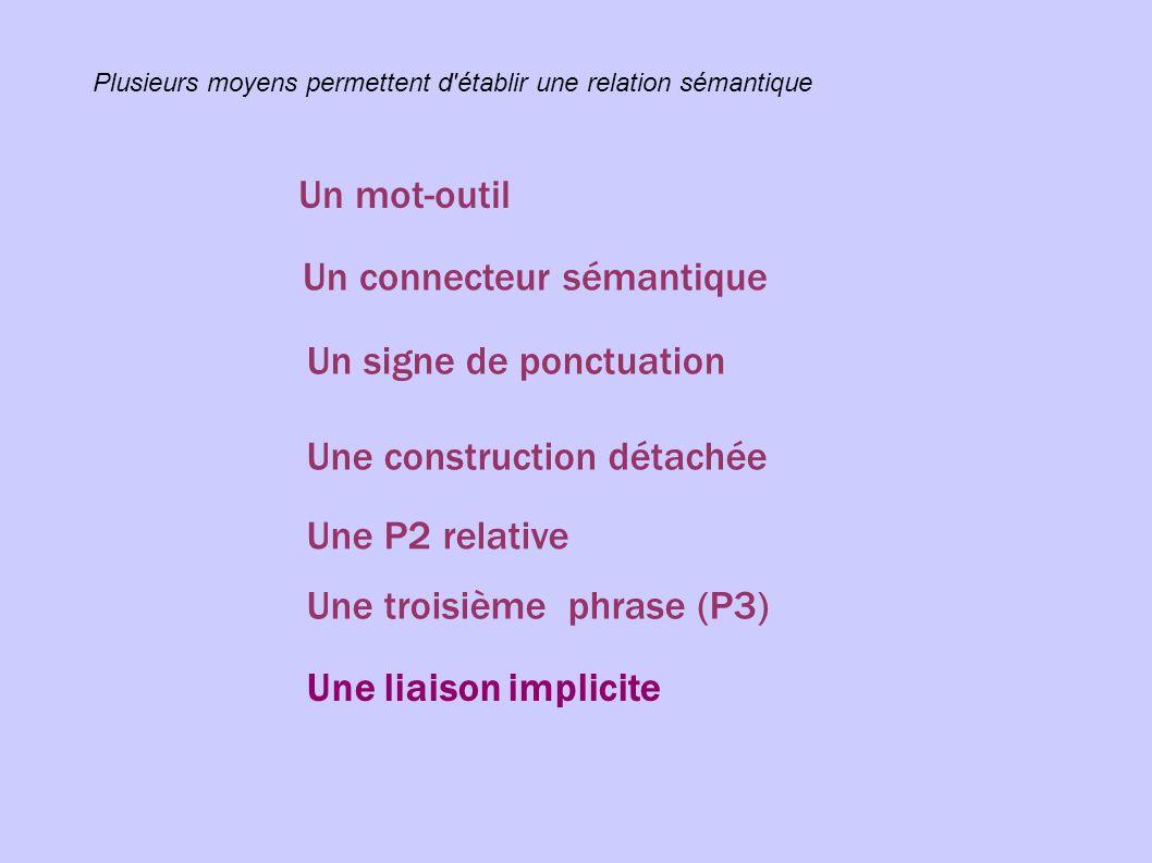 Plusieurs moyens permettent d'établir une relation sémantique Un mot-outil Un signe de ponctuation Une construction détachée Une P2 relative Une trois