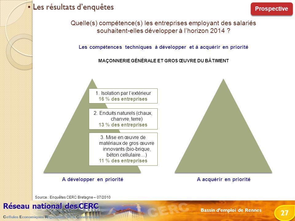 Bassin demploi de Rennes Réseau national desCERC Réseau national des CERC Cellules Economiques Régionales de la Construction 27 Quelle(s) compétence(s) les entreprises employant des salariés souhaitent-elles développer à lhorizon 2014 .