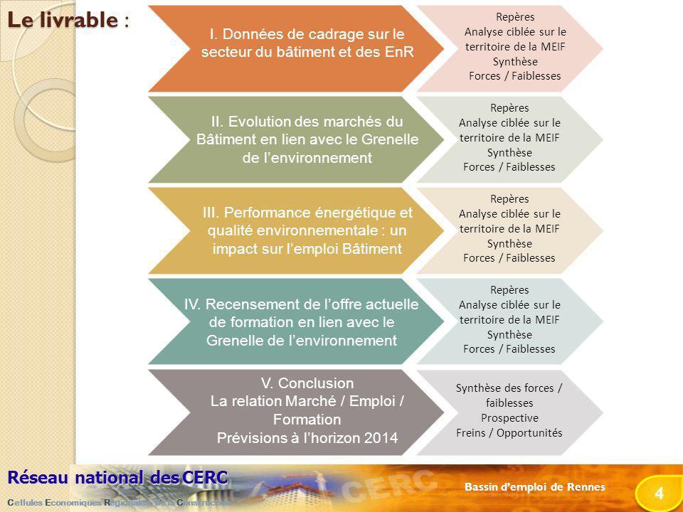 Bassin demploi de Rennes Réseau national desCERC Réseau national des CERC Cellules Economiques Régionales de la Construction 4 4 Le livrable : I.