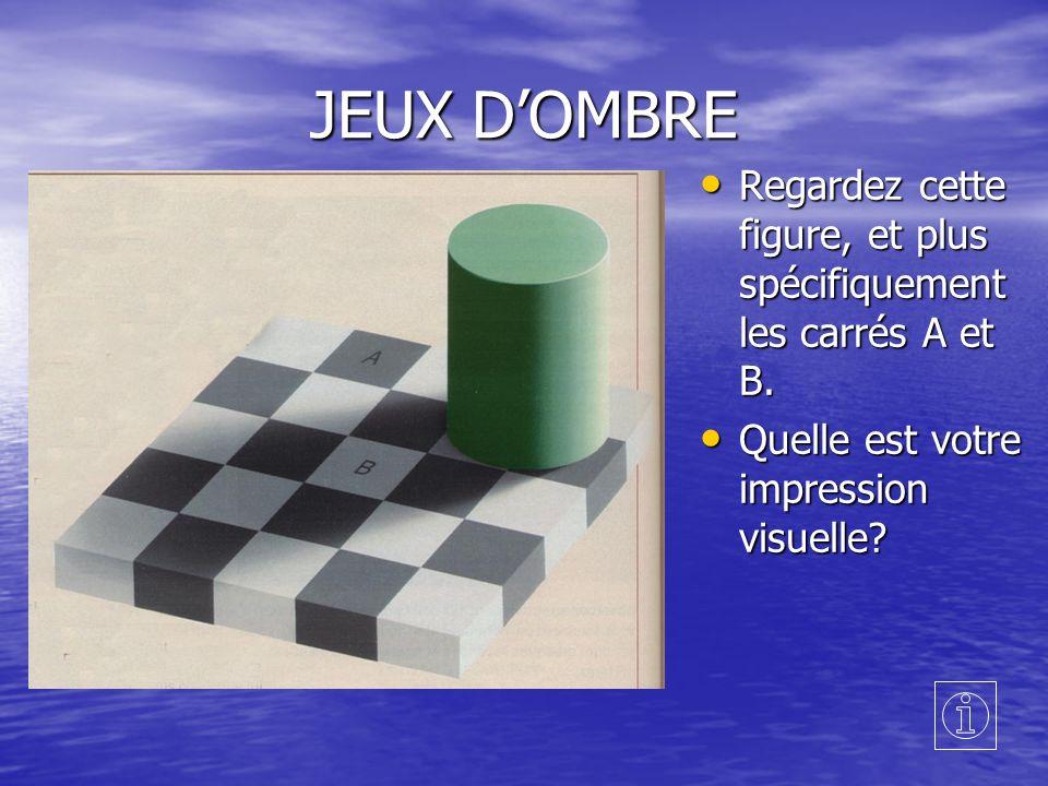 JEUX DOMBRE Regardez cette figure, et plus spécifiquement les carrés A et B.