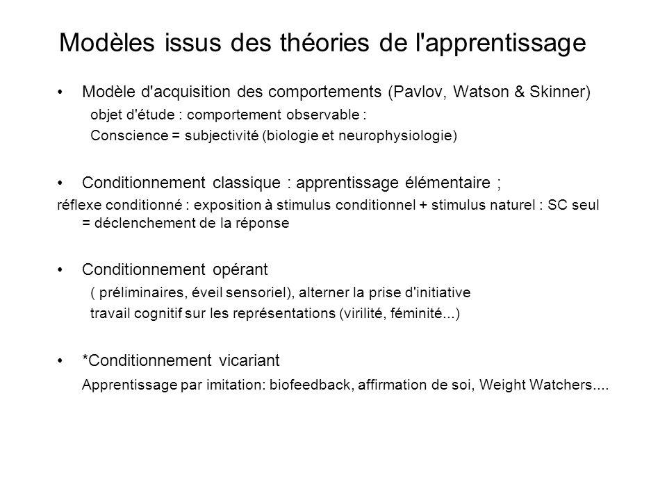 Modèles issus des théories de l'apprentissage Modèle d'acquisition des comportements (Pavlov, Watson & Skinner) objet d'étude : comportement observabl