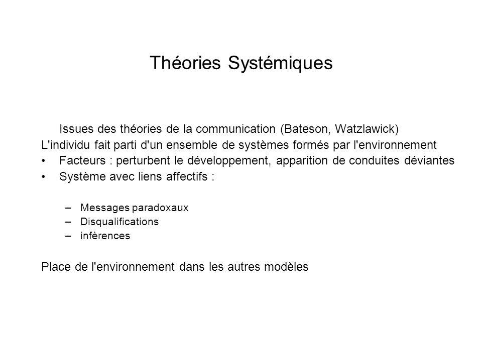 Théories Systémiques Issues des théories de la communication (Bateson, Watzlawick) L'individu fait parti d'un ensemble de systèmes formés par l'enviro