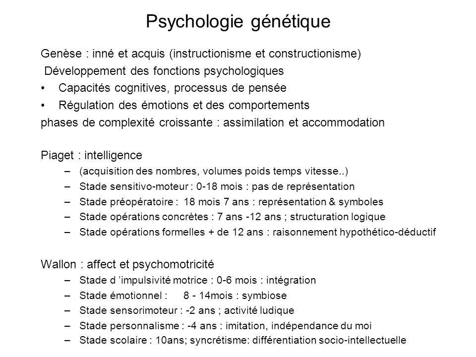 Psychologie génétique Genèse : inné et acquis (instructionisme et constructionisme) Développement des fonctions psychologiques Capacités cognitives, p