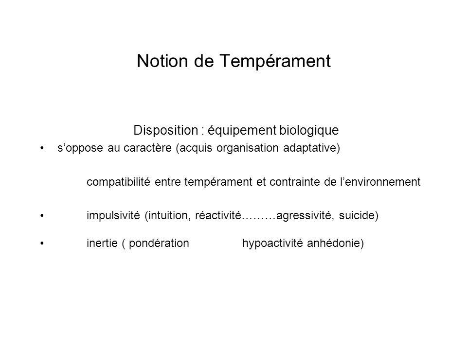 Notion de Tempérament Disposition : équipement biologique soppose au caractère (acquis organisation adaptative) compatibilité entre tempérament et con