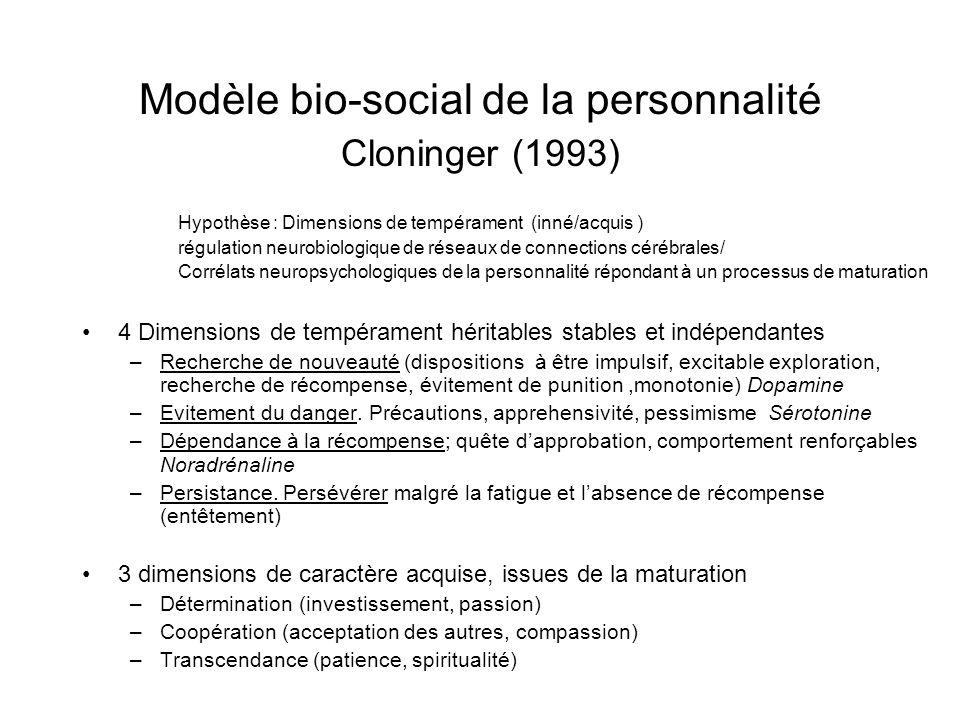 Modèle bio-social de la personnalité Cloninger (1993) Hypothèse : Dimensions de tempérament (inné/acquis ) régulation neurobiologique de réseaux de co