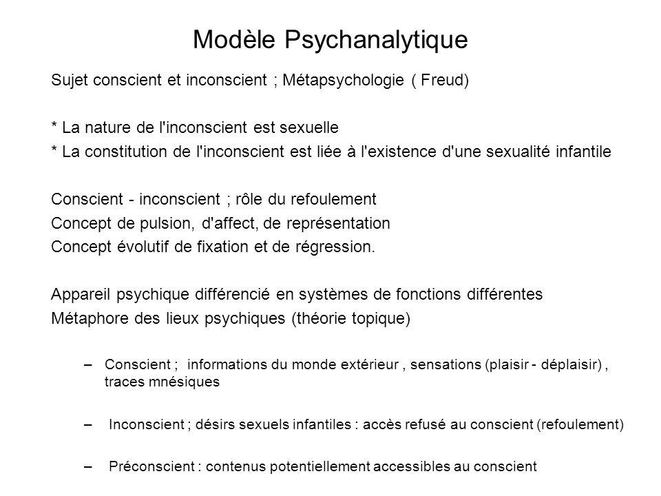 Modèle Psychanalytique Sujet conscient et inconscient ; Métapsychologie ( Freud) * La nature de l'inconscient est sexuelle * La constitution de l'inco