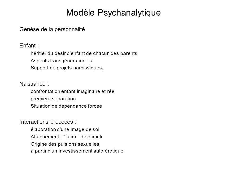 Modèle Psychanalytique Genèse de la personnalité Enfant : héritier du désir d'enfant de chacun des parents Aspects transgénérationels Support de proje
