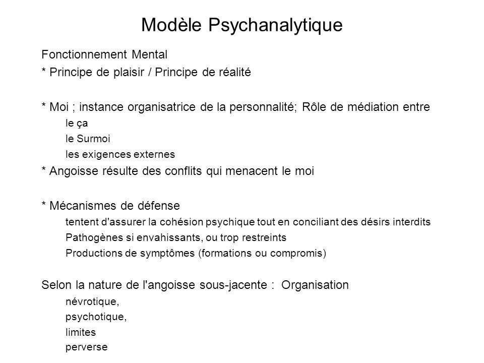 Modèle Psychanalytique Fonctionnement Mental * Principe de plaisir / Principe de réalité * Moi ; instance organisatrice de la personnalité; Rôle de mé