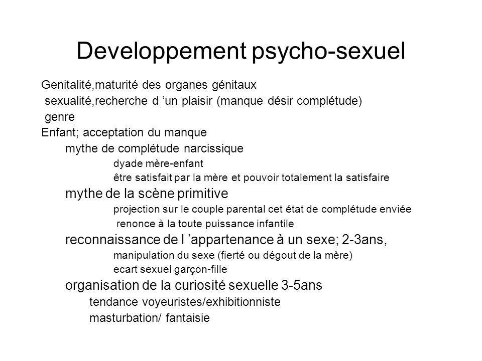 Developpement psycho-sexuel Genitalité,maturité des organes génitaux sexualité,recherche d un plaisir (manque désir complétude) genre Enfant; acceptat