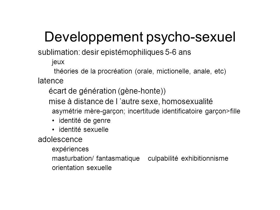 Developpement psycho-sexuel sublimation: desir epistémophiliques 5-6 ans jeux théories de la procréation (orale, mictionelle, anale, etc) latence écar