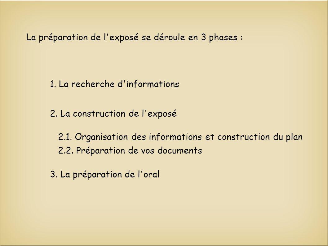 La préparation de l exposé se déroule en 3 phases : 1.