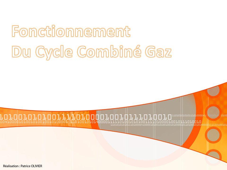 La Turbine Gaz 9FB 50HZ Tuyère Arbre de transmission Compresseur Turbine Chambre de combustion