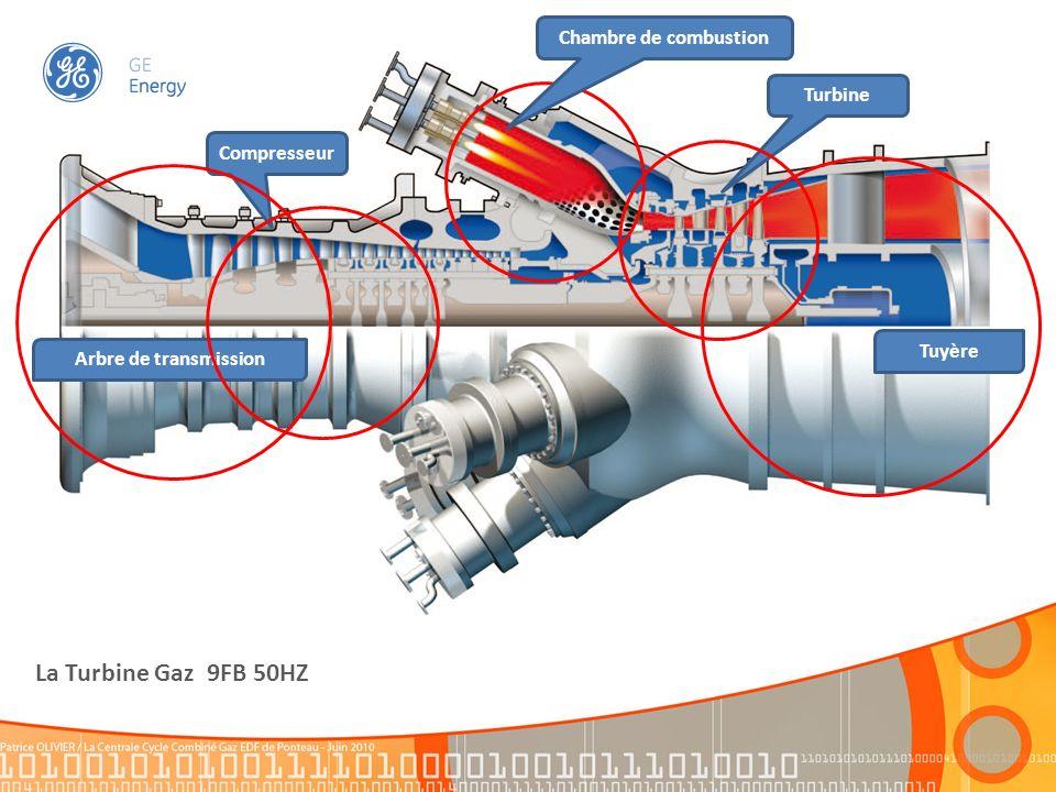 La Turbine Gaz 9FB de GE Energy – lassemblage Chambres de combustion Compresseur et turbine