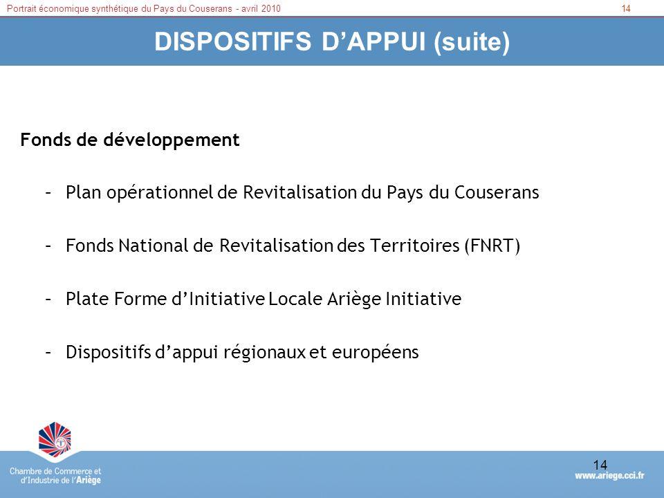 14Portrait économique synthétique du Pays du Couserans - avril 2010 14 DISPOSITIFS DAPPUI (suite) Fonds de développement –Plan opérationnel de Revital