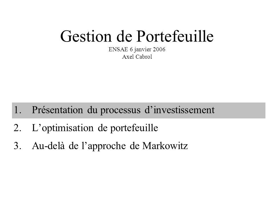 Gestion de Portefeuille ENSAE 6 janvier 2006 Axel Cabrol 1.Présentation du processus dinvestissement 2.Loptimisation de portefeuille 3.Au-delà de lapp