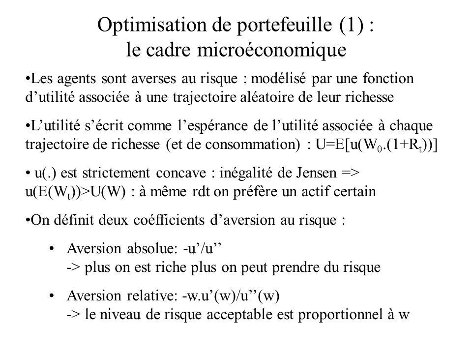 Optimisation de portefeuille (1) : le cadre microéconomique Les agents sont averses au risque : modélisé par une fonction dutilité associée à une traj