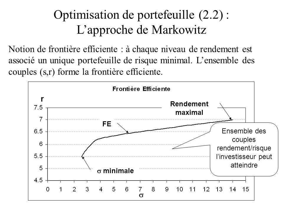 Optimisation de portefeuille (2.2) : Lapproche de Markowitz Notion de frontière efficiente : à chaque niveau de rendement est associé un unique portef