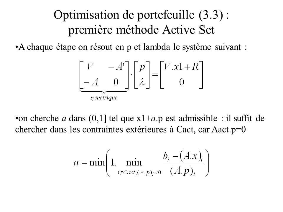 Optimisation de portefeuille (3.3) : première méthode Active Set A chaque étape on résout en p et lambda le système suivant : on cherche a dans (0,1]