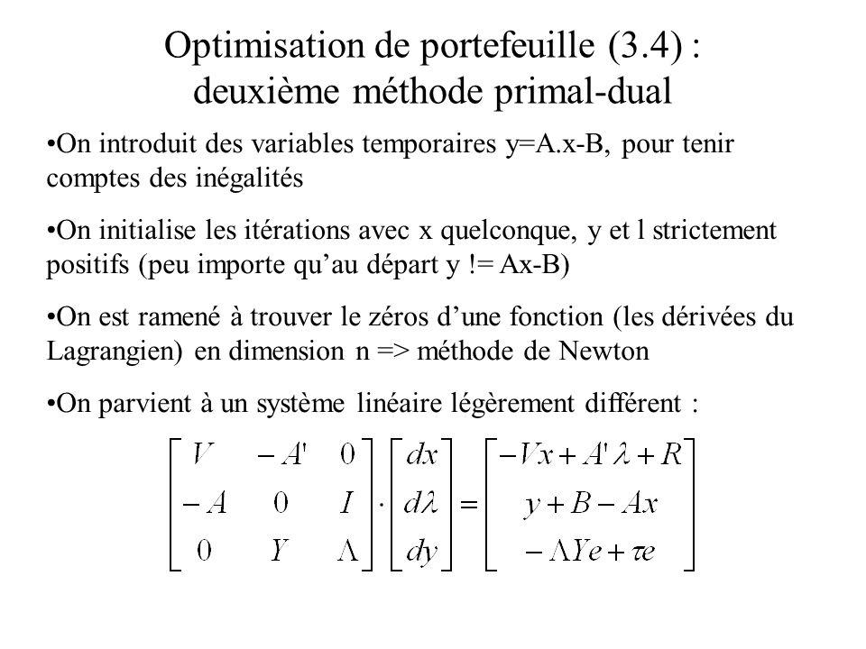 Optimisation de portefeuille (3.4) : deuxième méthode primal-dual On introduit des variables temporaires y=A.x-B, pour tenir comptes des inégalités On
