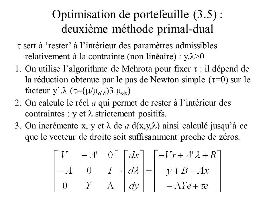Optimisation de portefeuille (3.5) : deuxième méthode primal-dual sert à rester à lintérieur des paramètres admissibles relativement à la contrainte (