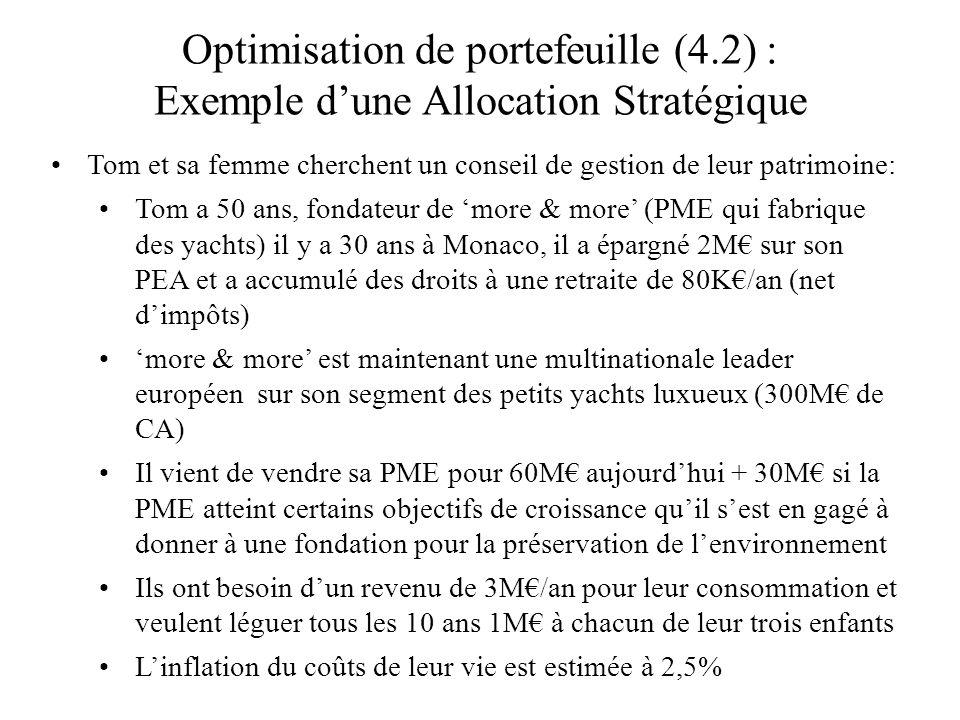 Optimisation de portefeuille (4.2) : Exemple dune Allocation Stratégique Tom et sa femme cherchent un conseil de gestion de leur patrimoine: Tom a 50