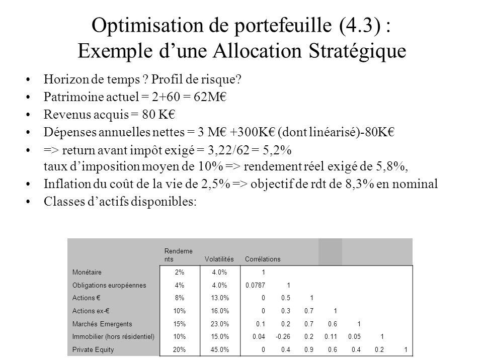 Optimisation de portefeuille (4.3) : Exemple dune Allocation Stratégique Horizon de temps ? Profil de risque? Patrimoine actuel = 2+60 = 62M Revenus a
