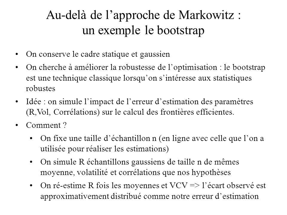 Au-delà de lapproche de Markowitz : un exemple le bootstrap On conserve le cadre statique et gaussien On cherche à améliorer la robustesse de loptimis