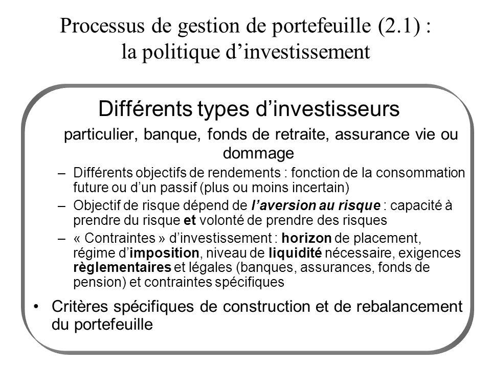 Différents types dinvestisseurs particulier, banque, fonds de retraite, assurance vie ou dommage –Différents objectifs de rendements : fonction de la
