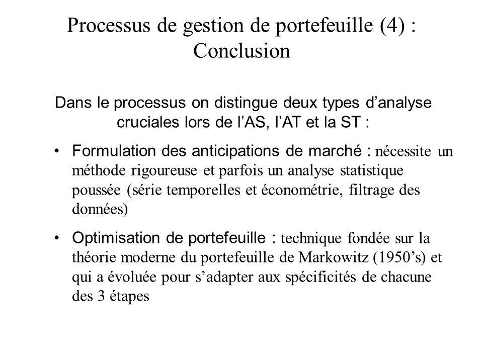 Processus de gestion de portefeuille (4) : Conclusion Dans le processus on distingue deux types danalyse cruciales lors de lAS, lAT et la ST : Formula