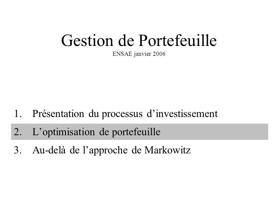 Gestion de Portefeuille ENSAE janvier 2006 1.Présentation du processus dinvestissement 2.Loptimisation de portefeuille 3.Au-delà de lapproche de Marko