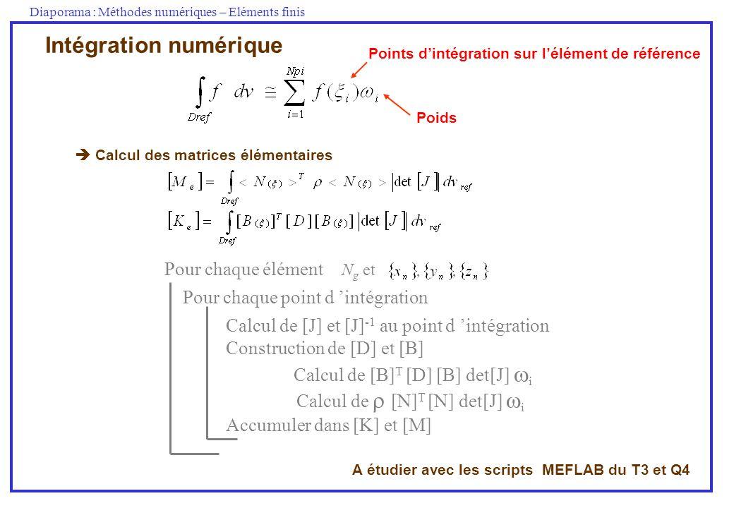 Diaporama : Méthodes numériques – Eléments finis Calcul des matrices élémentaires Pour chaque point d intégration Calcul de [J] et [J] -1 au point d i