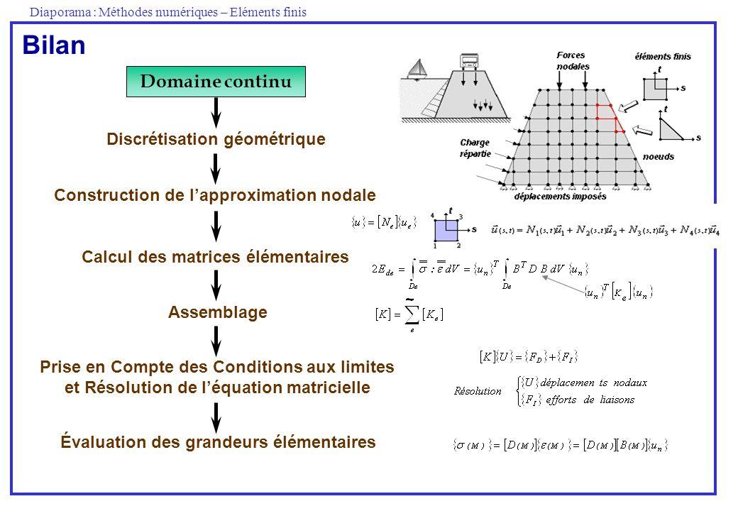 Diaporama : Méthodes numériques – Eléments finis Domaine continu Discrétisation géométrique Calcul des matrices élémentaires Prise en Compte des Condi