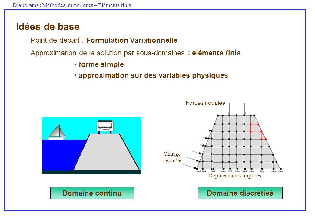 Diaporama : Méthodes numériques – Eléments finis Idées de base Point de départ : Formulation Variationnelle Approximation de la solution par sous-doma