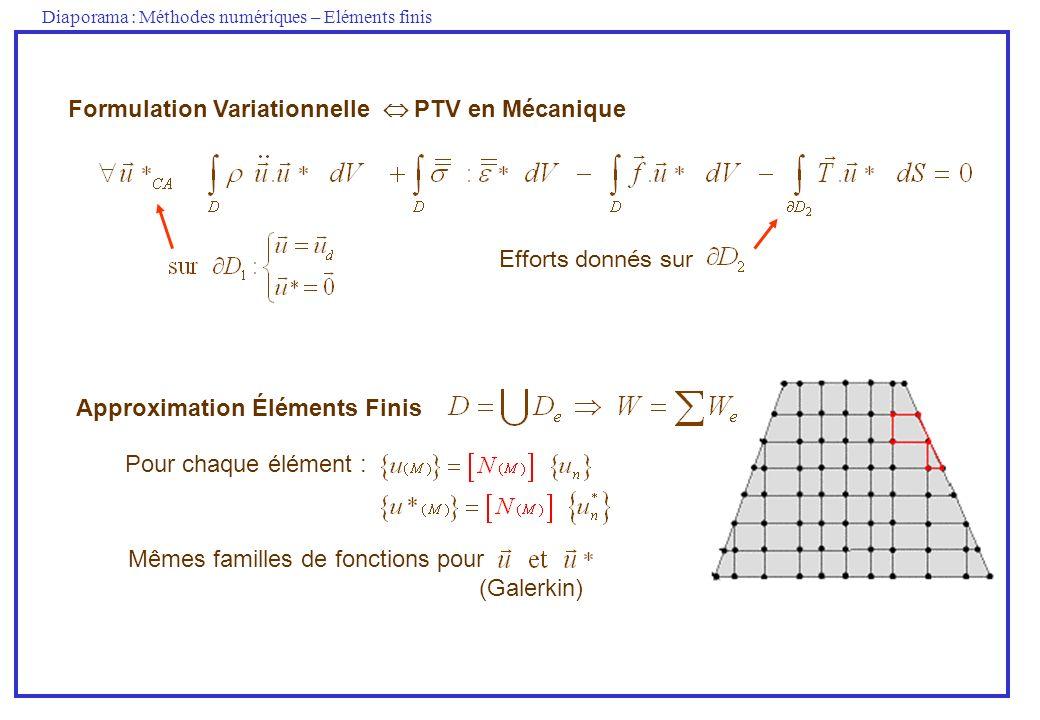 Diaporama : Méthodes numériques – Eléments finis Formulation Variationnelle PTV en Mécanique Approximation Éléments Finis Mêmes familles de fonctions