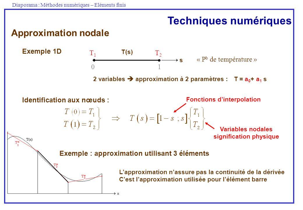 Diaporama : Méthodes numériques – Eléments finis Approximation nodale Exemple 1D 2 variables approximation à 2 paramètres :T = a 0 + a 1 s « P b de te