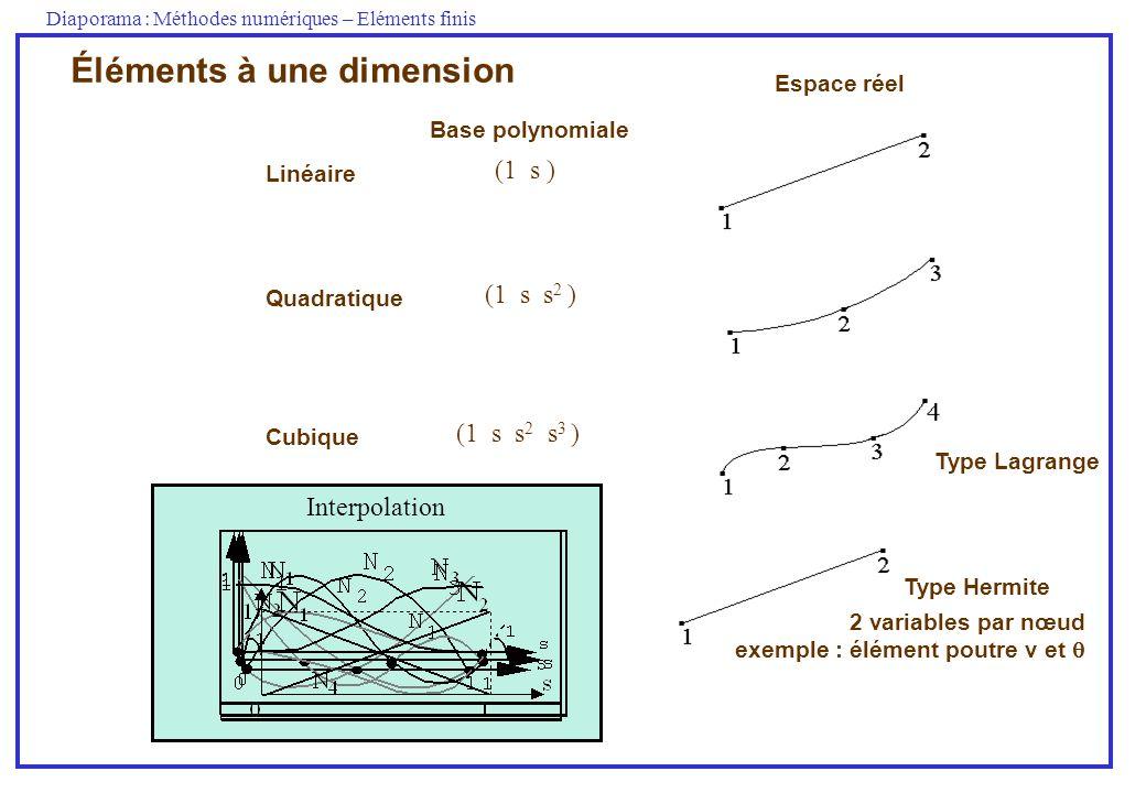 Diaporama : Méthodes numériques – Eléments finis Interpolation Éléments à une dimension Base polynomiale Linéaire (1 s ) Quadratique (1 s s 2 ) Cubiqu