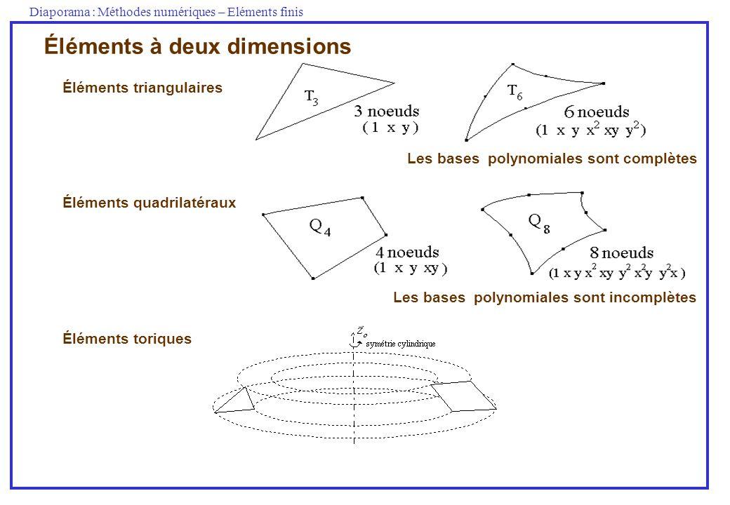 Diaporama : Méthodes numériques – Eléments finis Éléments triangulaires Éléments quadrilatéraux Éléments toriques Éléments à deux dimensions Les bases