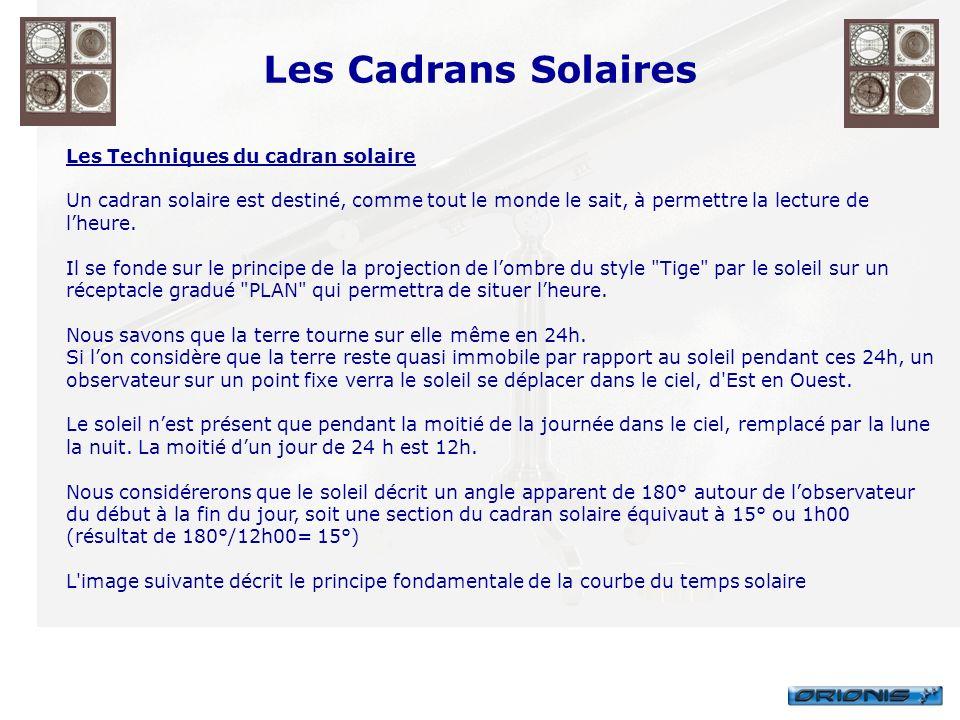 Les Cadrans Solaires Les Techniques du cadran solaire Un cadran solaire est destiné, comme tout le monde le sait, à permettre la lecture de lheure. Il