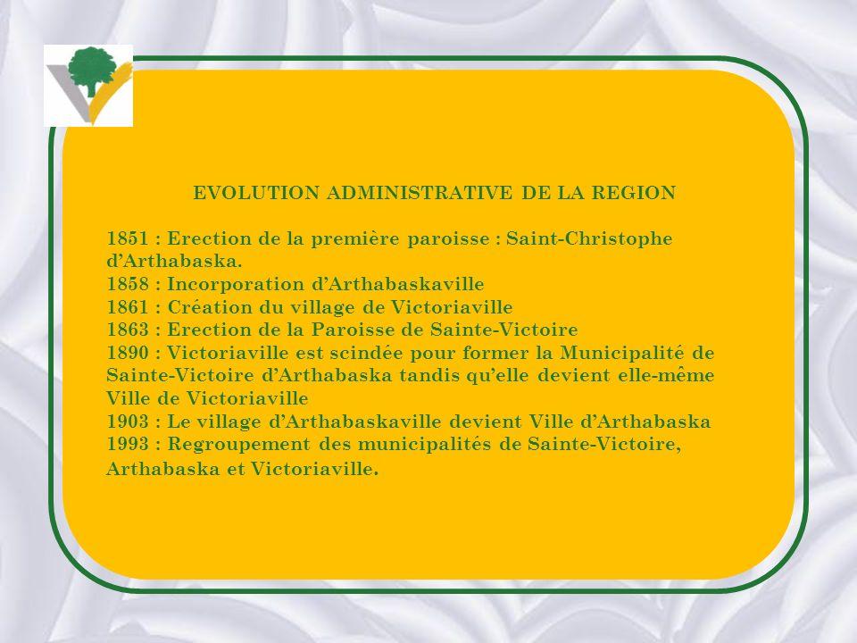 EVOLUTION ADMINISTRATIVE DE LA REGION 1851 : Erection de la première paroisse : Saint-Christophe dArthabaska.