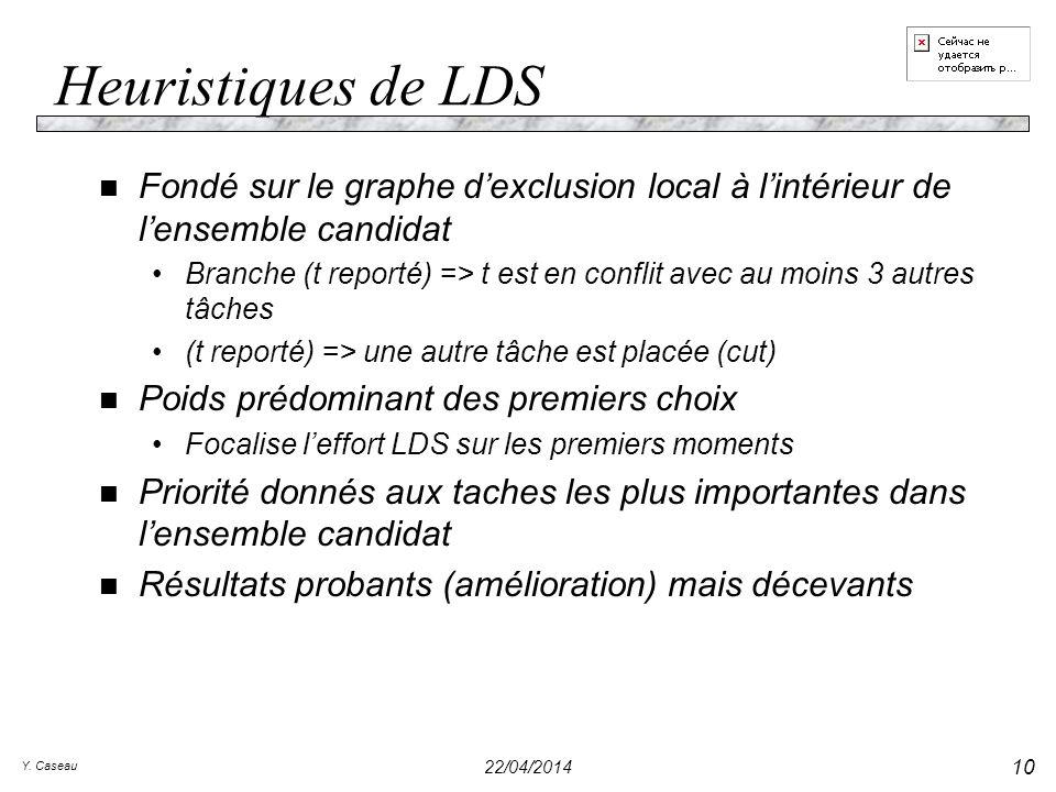 Y. Caseau 22/04/2014 10 Heuristiques de LDS n Fondé sur le graphe dexclusion local à lintérieur de lensemble candidat Branche (t reporté) => t est en