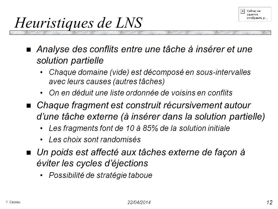 Y. Caseau 22/04/2014 12 Heuristiques de LNS n Analyse des conflits entre une tâche à insérer et une solution partielle Chaque domaine (vide) est décom