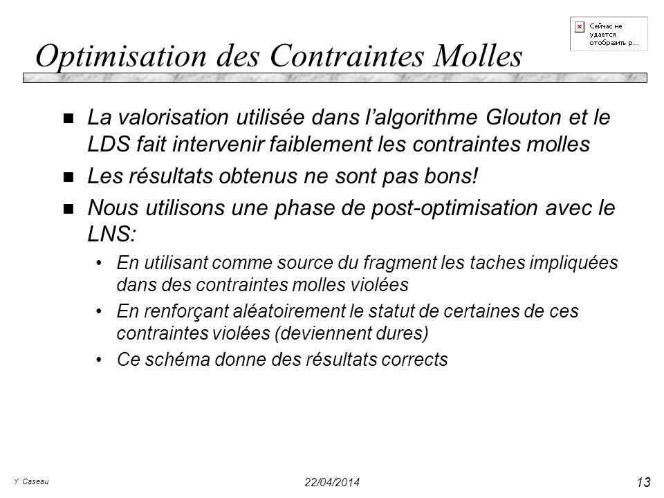 Y. Caseau 22/04/2014 13 Optimisation des Contraintes Molles n La valorisation utilisée dans lalgorithme Glouton et le LDS fait intervenir faiblement l