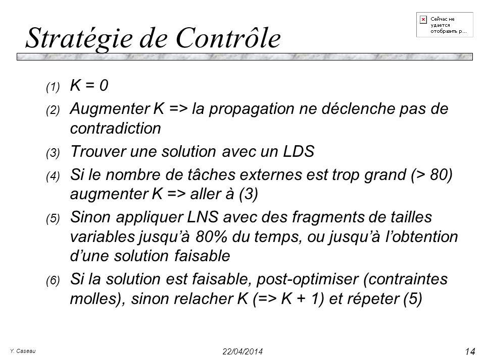 Y. Caseau 22/04/2014 14 Stratégie de Contrôle (1) K = 0 (2) Augmenter K => la propagation ne déclenche pas de contradiction (3) Trouver une solution a