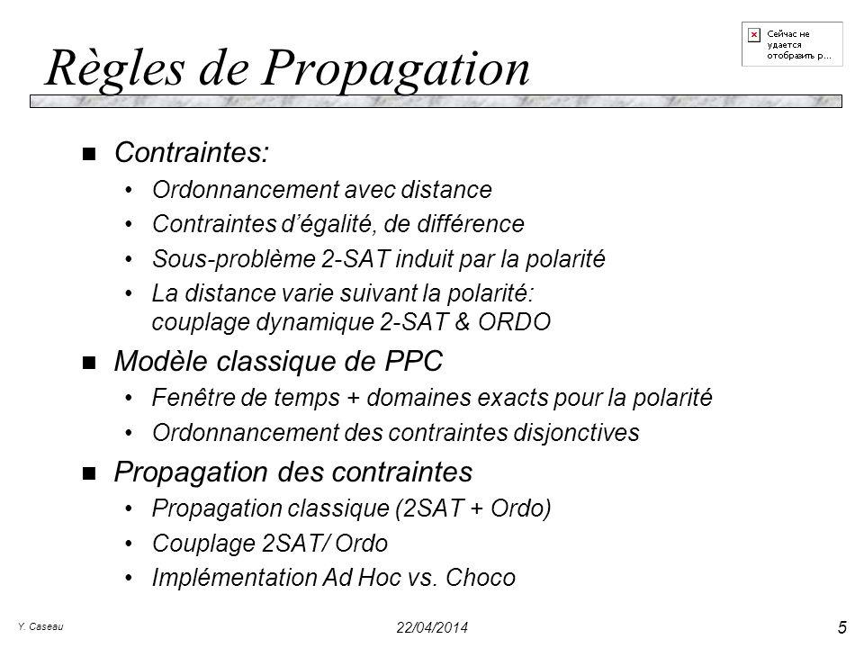 Y. Caseau 22/04/2014 5 Règles de Propagation n Contraintes: Ordonnancement avec distance Contraintes dégalité, de différence Sous-problème 2-SAT indui