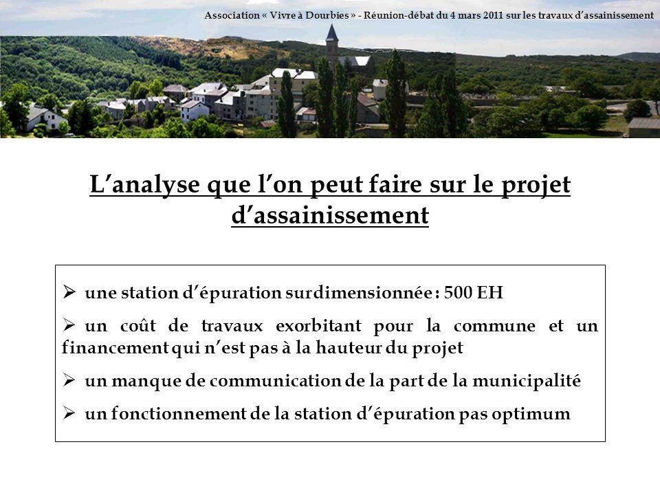 Association « Vivre à Dourbies » - Réunion-débat du 4 mars 2011 sur les travaux dassainissement Lanalyse que lon peut faire sur le projet dassainissem