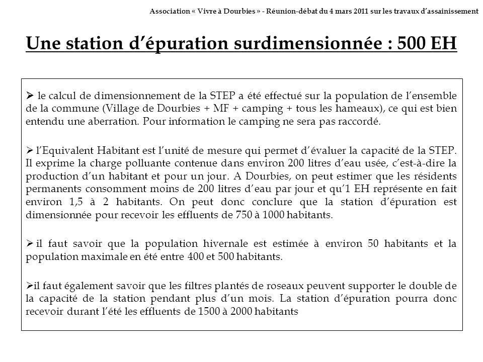 Association « Vivre à Dourbies » - Réunion-débat du 4 mars 2011 sur les travaux dassainissement Une station dépuration surdimensionnée : 500 EH le cal
