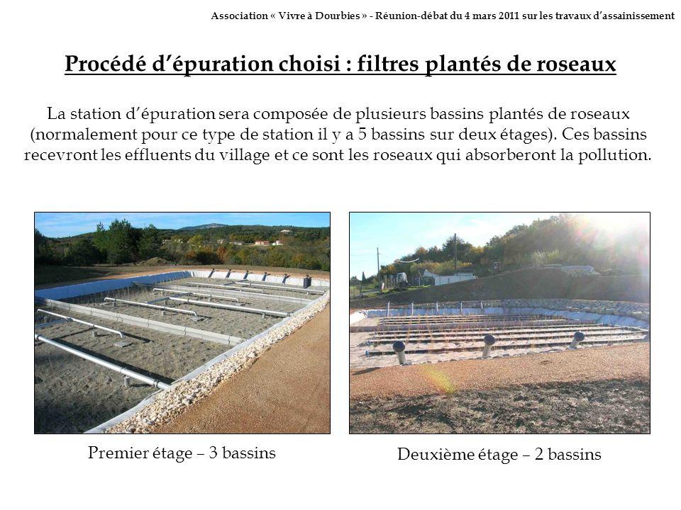 Procédé dépuration choisi : filtres plantés de roseaux La station dépuration sera composée de plusieurs bassins plantés de roseaux (normalement pour c