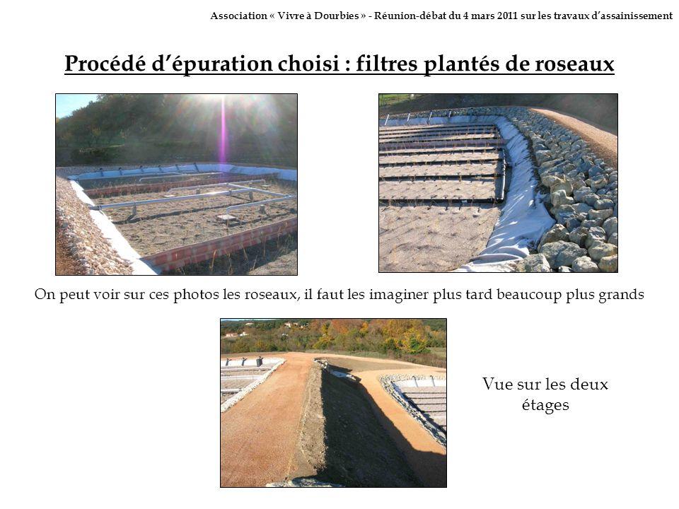Procédé dépuration choisi : filtres plantés de roseaux Association « Vivre à Dourbies » - Réunion-débat du 4 mars 2011 sur les travaux dassainissement