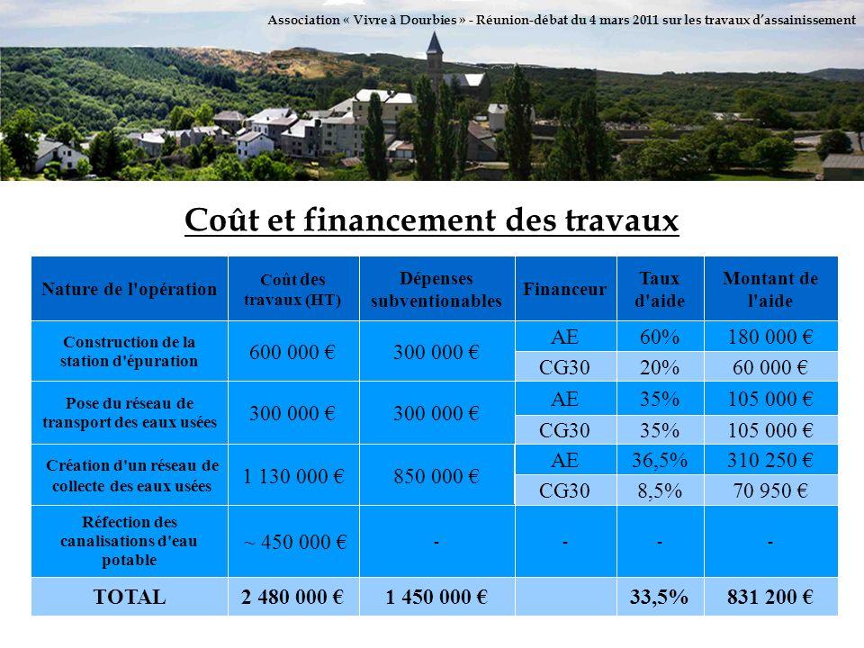 Association « Vivre à Dourbies » - Réunion-débat du 4 mars 2011 sur les travaux dassainissement Coût et financement des travaux