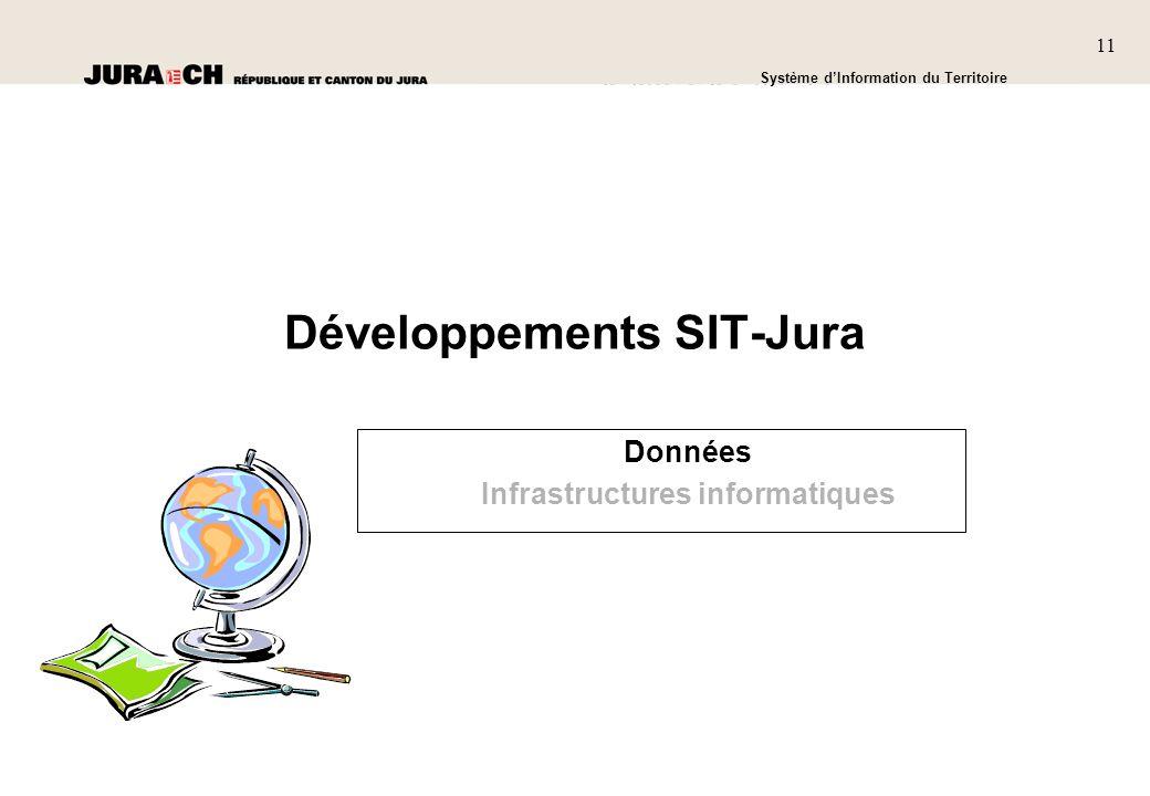 1 SIT Présentation générale Système dInformation du Territoire 11 Développements SIT-Jura Données Infrastructures informatiques